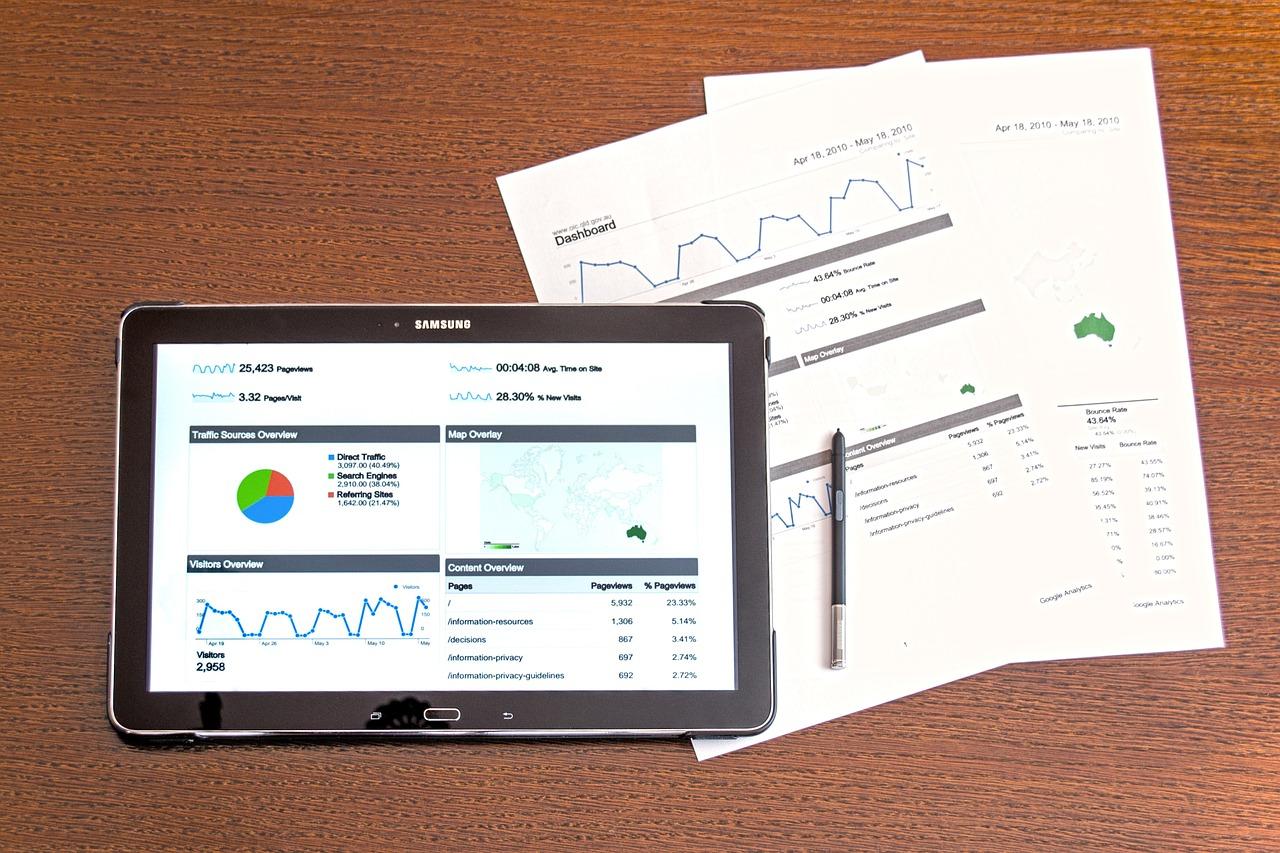 Adwords reklama. Kas yra mokėjimas už paspaudimą?  Išmokite PPC rinkodaros pagrindų.